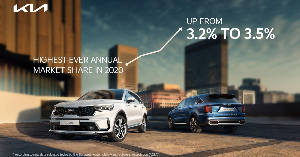 Kialle markkinaennätys Euroopassa  joka neljäs auto jo...